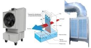 La ventilation rafraîchie, besoin d'air frais dans vos ateliers ?